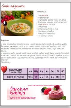 Čarobna kuhinja 100 recepata – kuvari 1-4